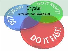 price right powerpoint templates | crystalgraphics, Modern powerpoint